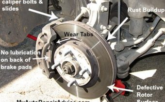 What Causes Squeaking Brakes?